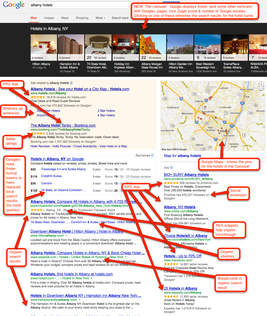 Anatomy of a Google search result in 2013