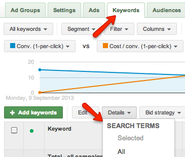 How to view the search terms report