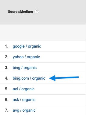 bing.com / organic traffic